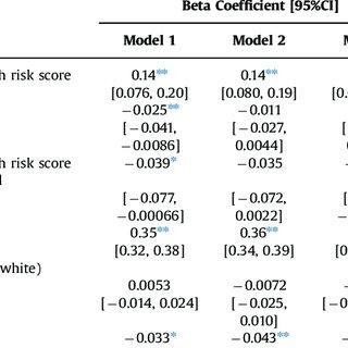 (PDF) Predicting later life health status and mortality