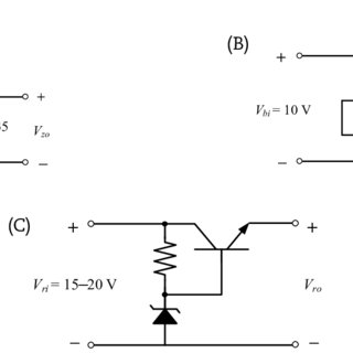 Irradiation test circuits. (a) Zener diode. (b) Opamp. (c
