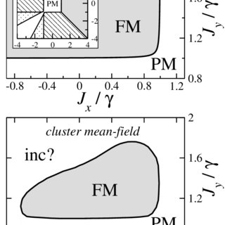 (PDF) Cluster Mean-Field Approach to the Steady-State