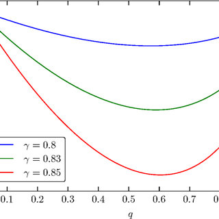 (PDF) Device-independent two-party cryptography secure