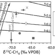 Generalized stratigraphic column of the Montana part of