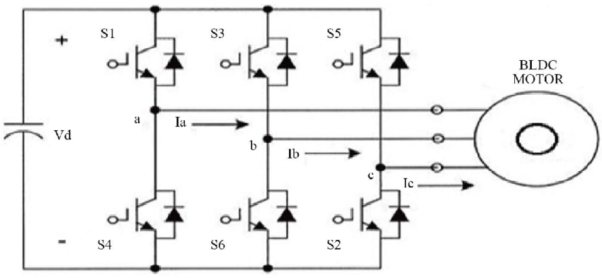 Conventional six-switch three phase inverter brushless DC