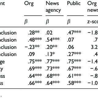 (PDF) Disrupting gatekeeping practices: Journalists source
