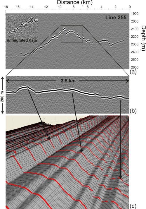 small resolution of detail of radar data a portion of radar profile across rutford ice download scientific diagram