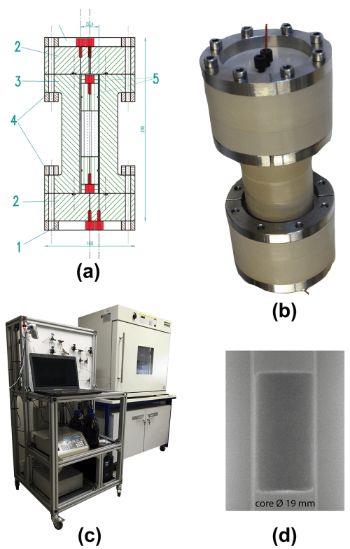small resolution of x ray transparent peek flow through reaction cell a schematic