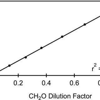 (PDF) Broadband cavity-enhanced absorption spectroscopy in