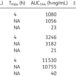 """SCR con fi gurations (a) """" High dust """" SCR; (b) """" low dust"""