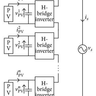 (PDF) Efficiency Improvement of Three-Phase Cascaded H