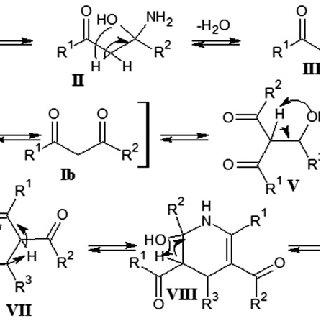 Mechanism of the Hantzsch 1,4-dihydropyridine synthesis