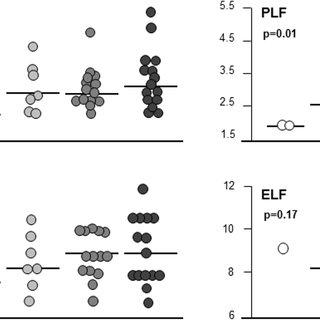 (PDF) Serological Tests Do Not Predict Residual Fibrosis