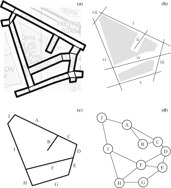 Process of generating a street segment network in space