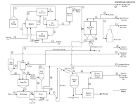 Typical process flow diagram of a carbon black production ...
