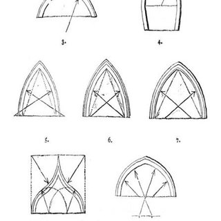 Several different types of arches used in gothic