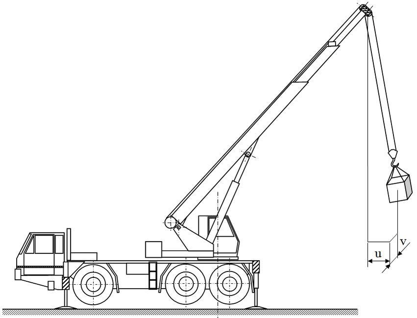 Scheme of a mobile crane in the course of moving a payload