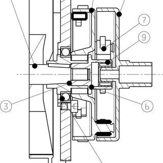 Dual-purpose drive clutch cut-out: (1) crankshaft, (2