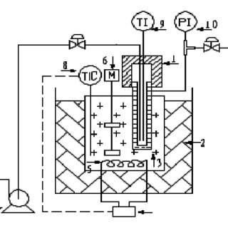 (PDF) Performance of supercritical methanol in