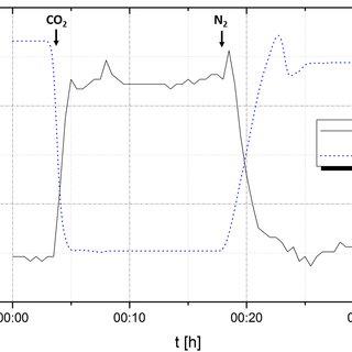 A glucose linkage mechanism of phenylboronic acid
