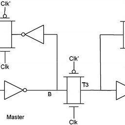 Edge-trigger master-slave D-type flip-flop circuit