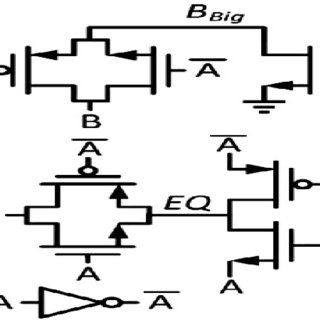 (PDF) Design and Analysis of 8 Bit Parallel Prefix