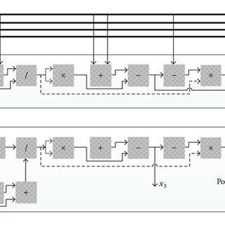 (PDF) FPGA Based High Speed SPA Resistant Elliptic Curve