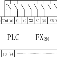 Mitsubishi Pajero Io Wiring Diagram Ac Motor Circuit Diagrams 7mi Awosurk De Full Automatic Special Drill Plc According To Port Rh Researchgate Net Link