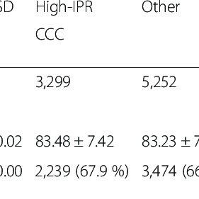 (PDF) Post-acute pathways among hip fracture patients: A