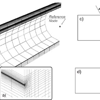 22: Electrode cap geometries according to ISO 5821