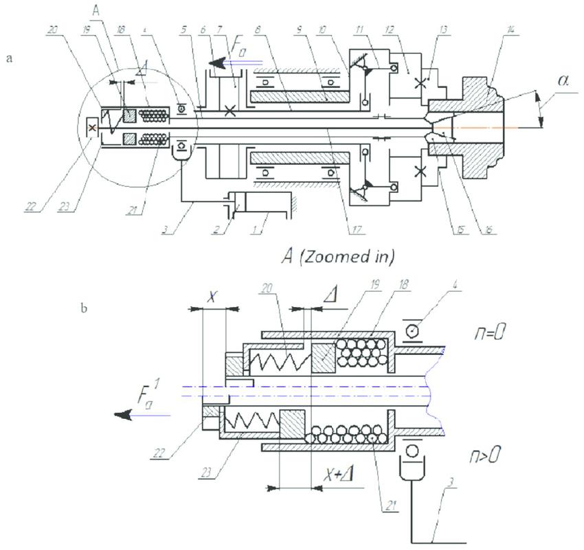 line diagram of cnc lathe machine