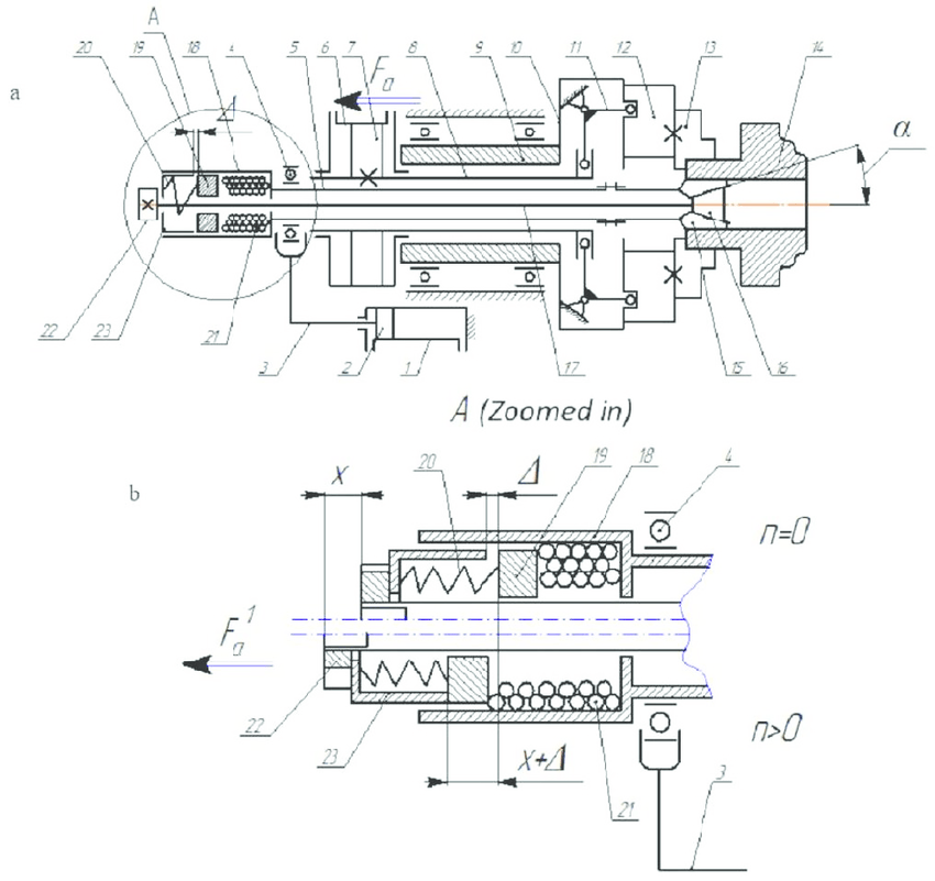 CNC lathe high-speed clamping mechanism with compensation