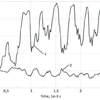 (PDF) Numerical Simulation of the Aluminum 6061-T6 Cutting