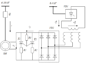 Brushless Excitation System For Synchronous Motors