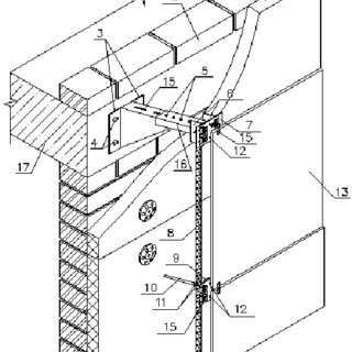 Ventilated facade system with serrated attachment nodes