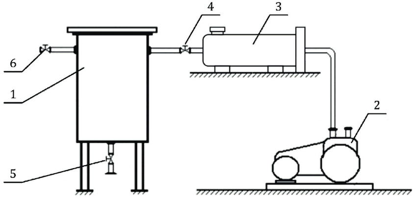 Schematic diagram of the research stand. 1-vacuum chamber
