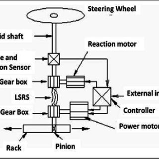 (PDF) Analysis of optimum wire rope configuration for