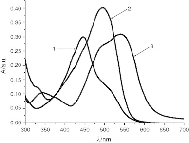 UV/Vis spectra of the azo dye 5 in ethanol–water mixture