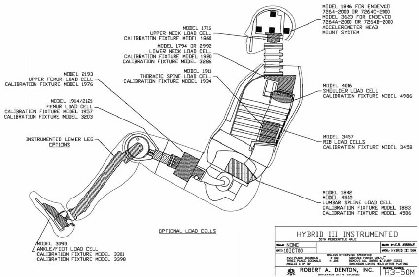 Dummy instrumentation for all side-impact collision tests