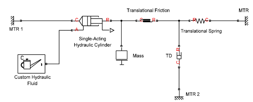 hydraulic ram diagram chinese scooter ignition wiring diagrams control block for the subsystem single acting cylinder water