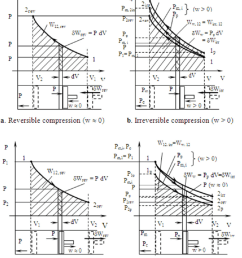comparison between p v diagrams for reversible and irreversible processes 22 23  [ 850 x 1044 Pixel ]