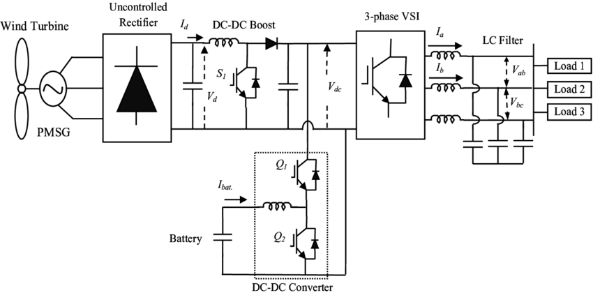Power circuit topology of a variable speed stand-alone