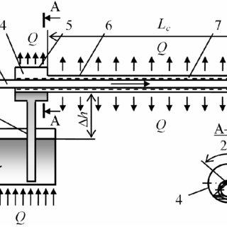 (PDF) Vapordynamic thermosyphon