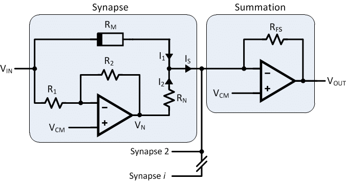 Circuit implementation with memristive devices with