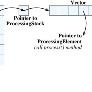 (PDF) MeteoIO 2.4.2: a preprocessing library for