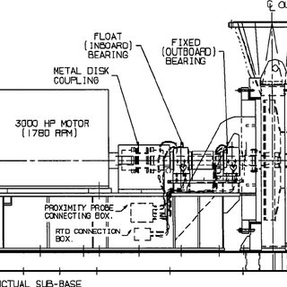 (PDF) Vibration and Stability of 3000-hp, Titanium