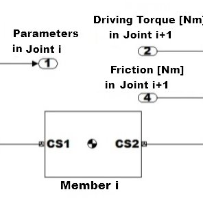 Figure A.1. A320 dimensions and mass information