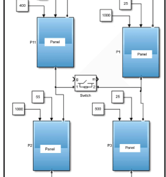 simulink diagram of the pv system  [ 850 x 1077 Pixel ]