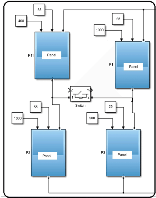 small resolution of simulink diagram of the pv system