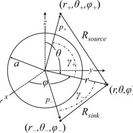 Sphere with radius \(r=a\) in an infinite conducting