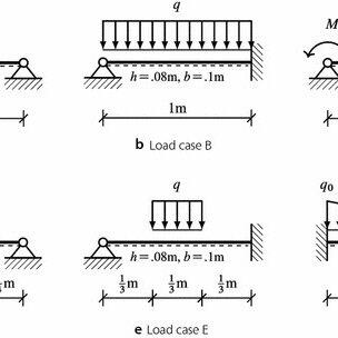 4Comparison of LogFE and conventional finite element