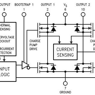 (PDF) Design and Implementation of Pulse Width Modulation