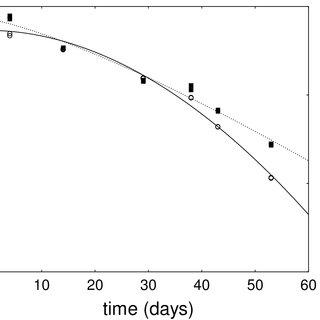 (PDF) Impact of Gluten-Friendly Bread on the Metabolism